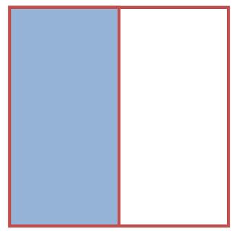 Geometric Series Visually
