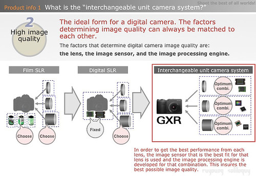 Ricoh_GXR_announce_21 (by euyoung)