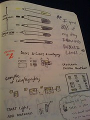 Photo (Jason Robb) Tags: sketches ux iphone sketchnotes gdzlla ui14