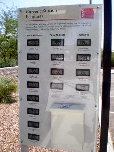 Current Readings - Outside the Atomic Testing Museum