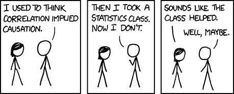 """""""XKCD: Correlation"""""""