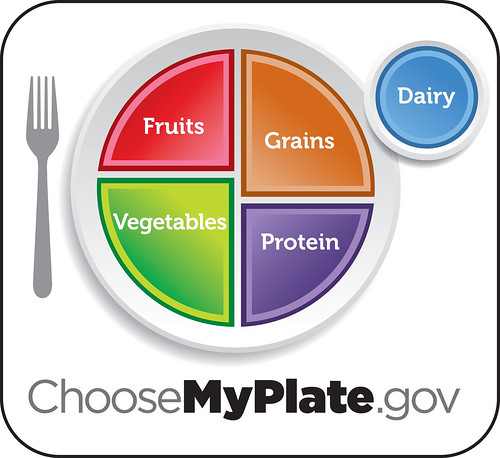 ChooseMyPlate.gov plate of portions