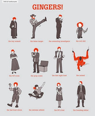Know your gingers (sanitaryum) Tags: hilarious funny lol cleanhumor