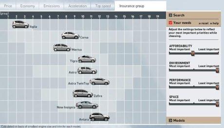 Vauxhall selector tool
