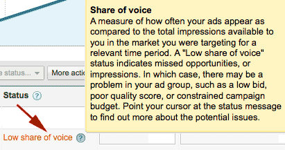 google adwords low share of voice