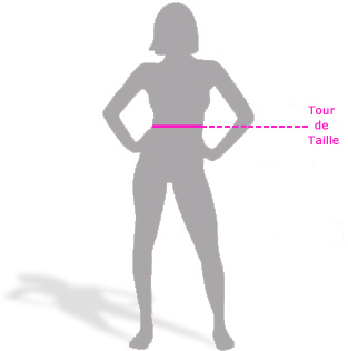 mesure de taille pour corset ou serra taille victorien