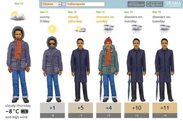 1 - Как одеться по погоде.(4 фото + текст)