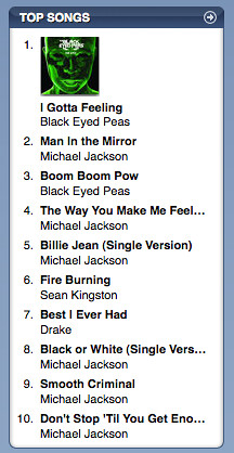 Michael Jackson Mourners