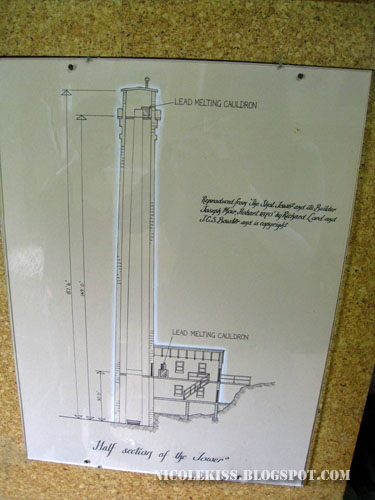 blueprint of shot tower