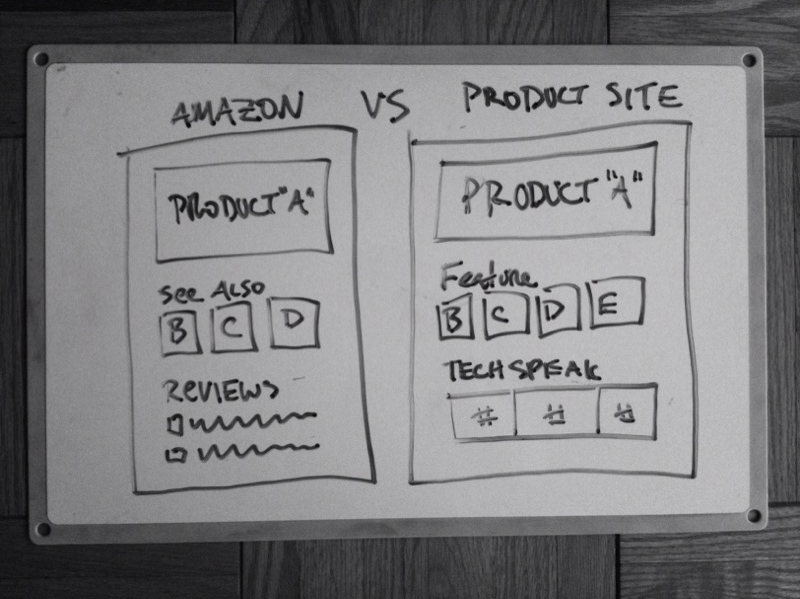 Showing product competitors