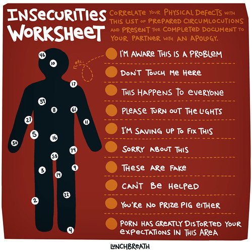 Insecurities Worksheet by lunchbreath