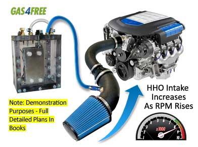 HYDROGEN WH-45 TYPE HOFFMAN FUEL SAVER CAR KIT WIRELESS PWM INSTEAD HHO USE. H2
