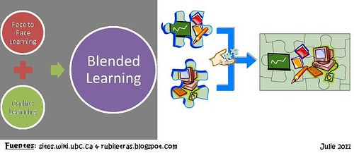 Parallel Class: ¿Qué es B-learning?