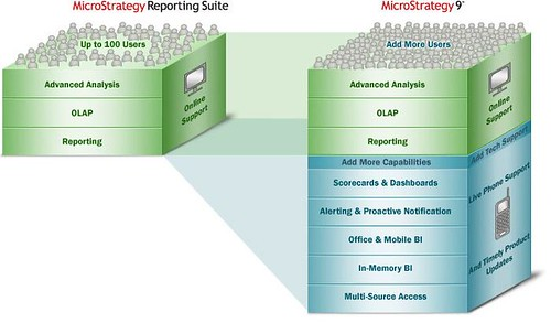 Microstrategy Reporting Suite2