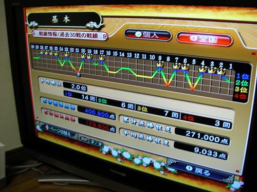 SANY0106.JPG (by ukikusa3113)