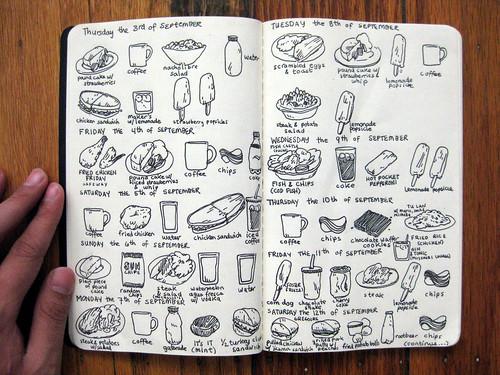 food journal 4