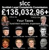SLCC Expenses claims & salaries
