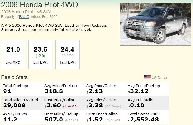 2006 Honda Pilot 4WD Fuelly.com Log. Click For Larger Image