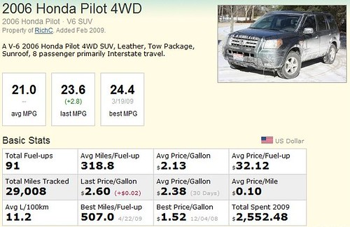 2006 Honda Pilot 4WD Fuelly.com log
