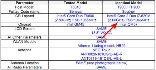 Fujitsu LifeBook T900 i7 Tablet Spec