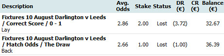 leeds v darlington loss