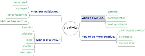 creativity session 2