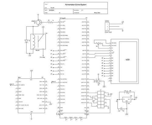 Fermentation Control System