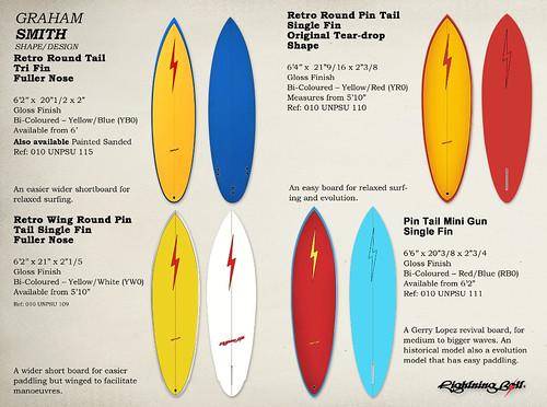 Lightning Bolt Surfboards - Graham Smith