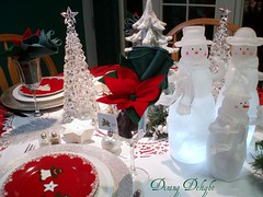 Red Christmas Plates