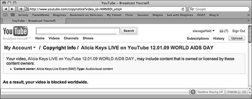 Alicia Keys Copyright Info