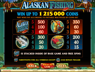 free Alaskan Fishing slot mini symbol