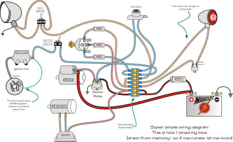 Harley Generator Wiring Diagram | Electrical Engineering ... on