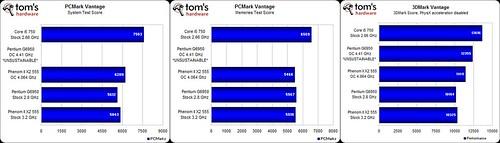 AMD-011025-PCMark-3DMark