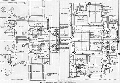 arrangement of steam pipes in rms queen mary forward and aft Piping Diagram Symbols arrangement of steam pipes in rms queen mary forward and aft engine rooms Typical Hot Water Piping Schematic