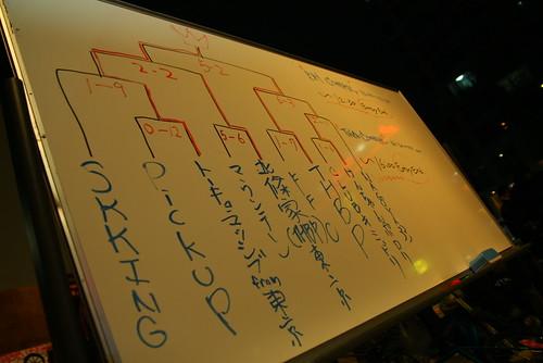 Nagoya THIRTYTHR33 Trick Jam