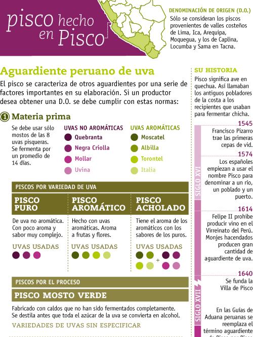 07_pisco_a