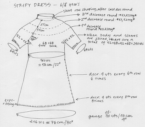 Stripy dress instructions