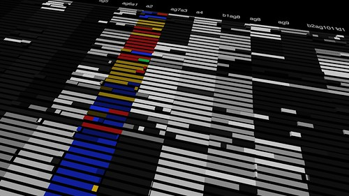 Flu Genome Data Visualizer