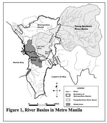 manila river basins