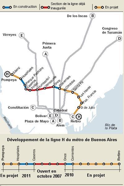 Developpement de la ligne H du métro de Buenos Aires