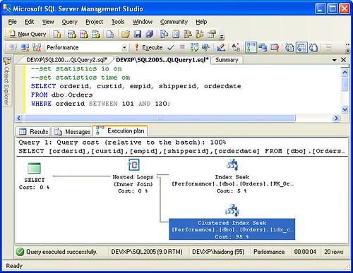Sql2005BookmarkLookupCluster