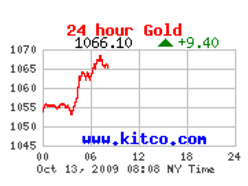 Gold 1066