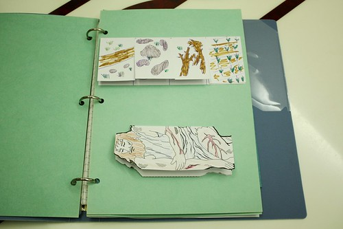 parables notebooking minibooks