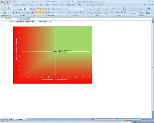 analizador de cartera de proyectos 2