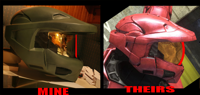 Helmet comparison