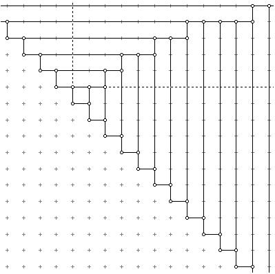 Una demostración visual sobre números naturales y secuencias contadoras