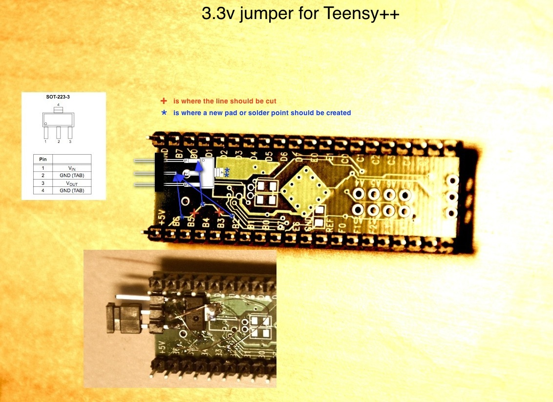 teensypp 3.3v modifcation