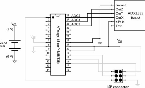 4226937099_6da8aa6f3d basics (updated) using an accelerometer with an avr accelerometer wiring diagram at creativeand.co