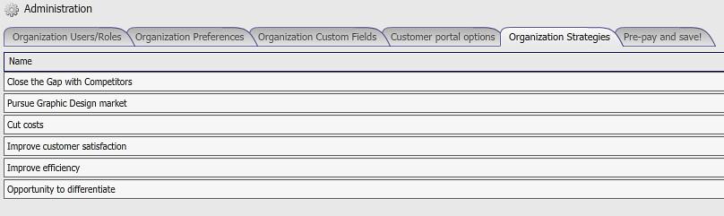 Company goals - organization strategies