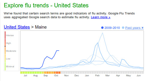 flu_trends_maine